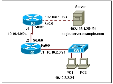 Refer to the exhibit. A web browser running on host PC1 sends a request for a web page to the web server with an IP address 192.168.1.254/24. What sequence of steps will follow in order to establish the session before data can be exchanged?